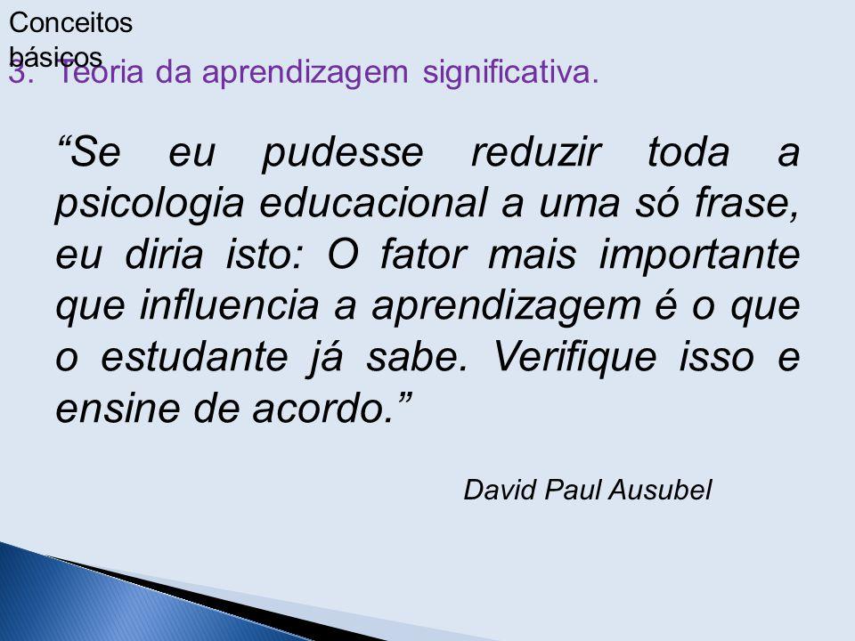 Conceitos básicos 3. Teoria da aprendizagem significativa.