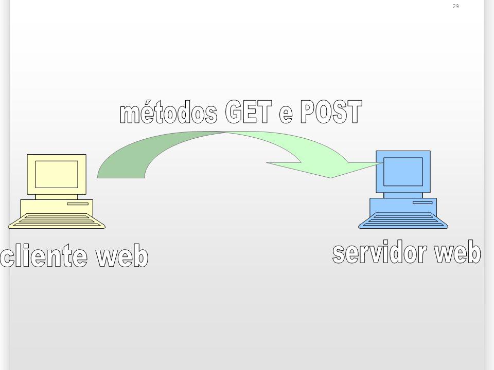 métodos GET e POST servidor web cliente web