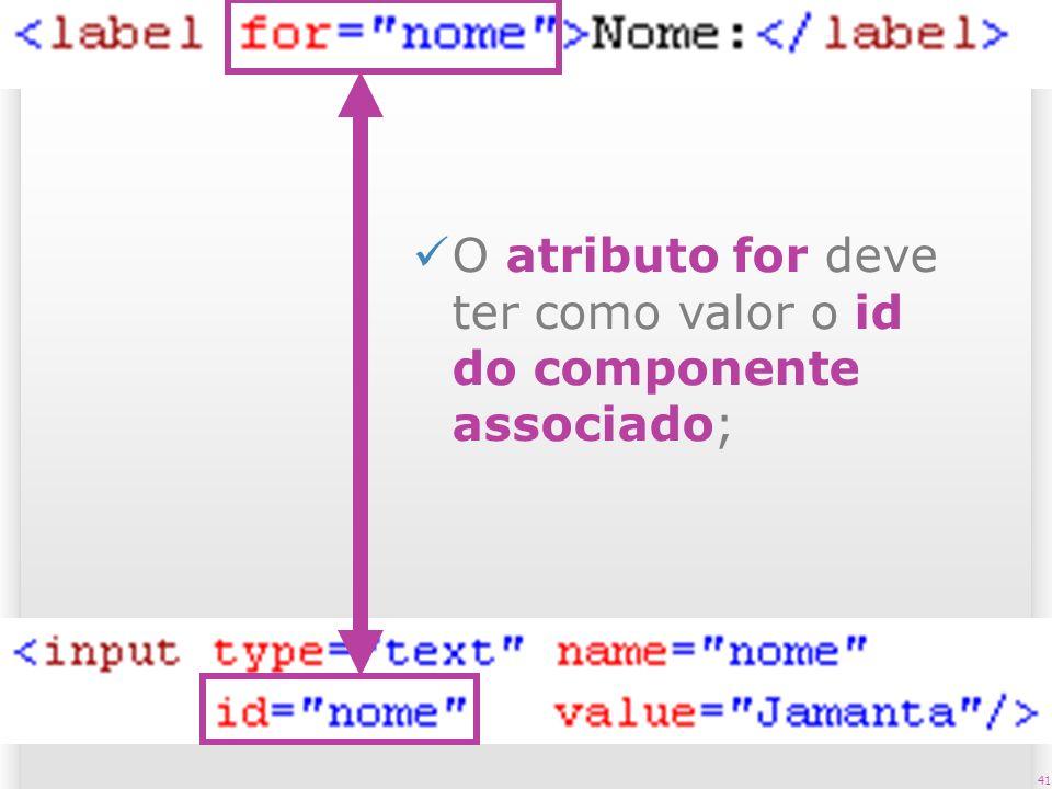 O atributo for deve ter como valor o id do componente associado;