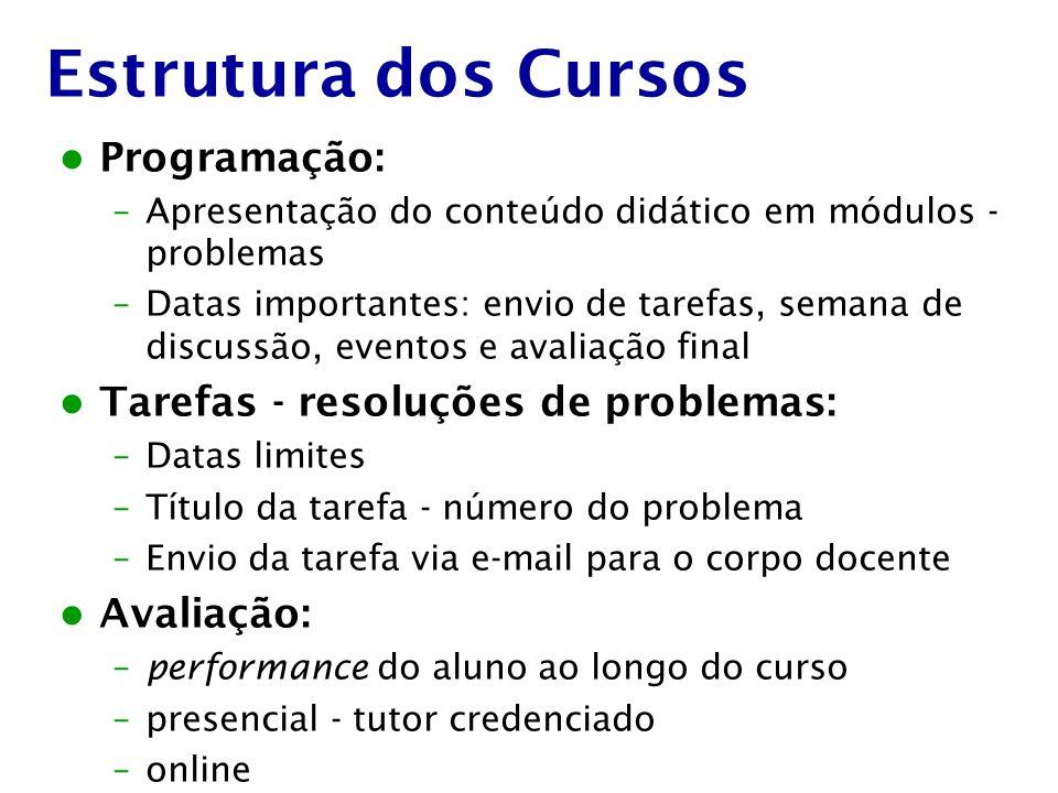 Estrutura dos Cursos Programação: Tarefas - resoluções de problemas: