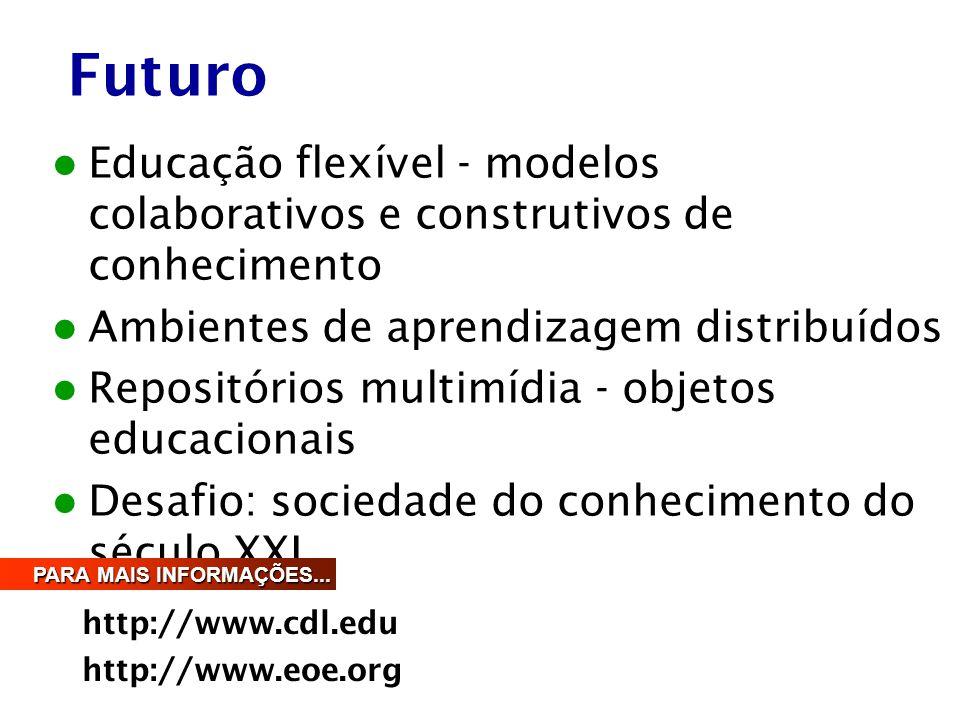 Futuro Educação flexível - modelos colaborativos e construtivos de conhecimento. Ambientes de aprendizagem distribuídos.