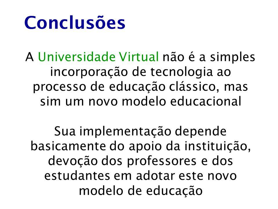 Conclusões A Universidade Virtual não é a simples incorporação de tecnologia ao processo de educação clássico, mas sim um novo modelo educacional.
