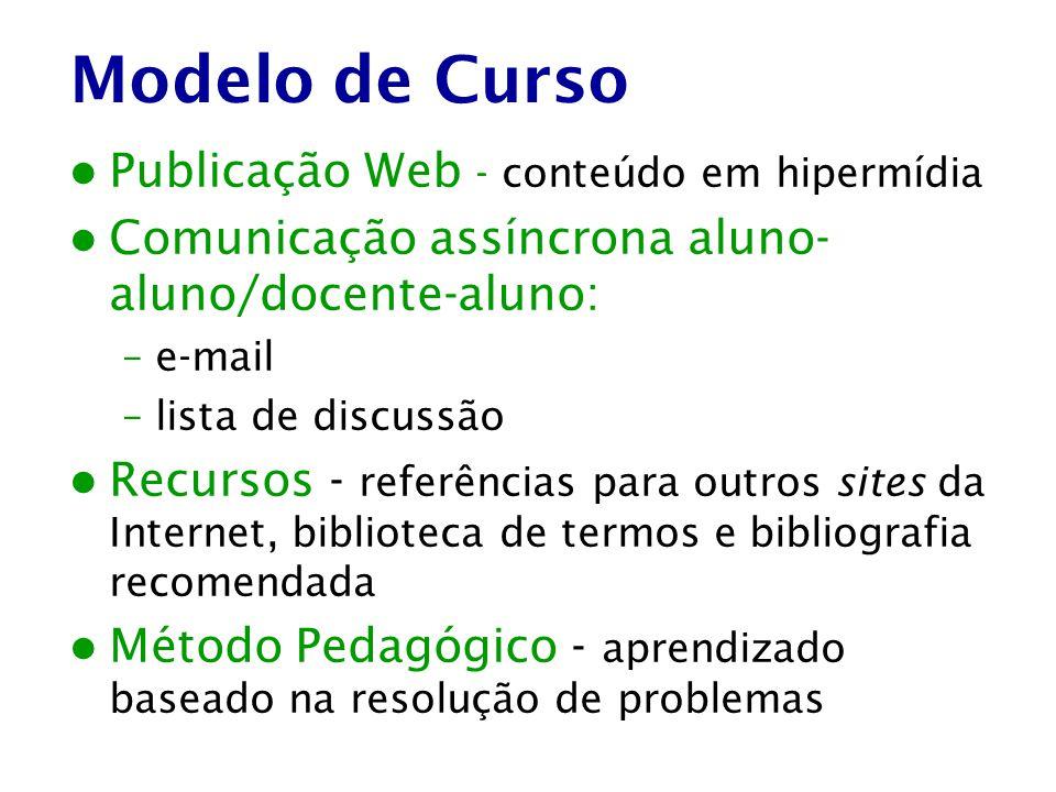 Modelo de Curso Publicação Web - conteúdo em hipermídia
