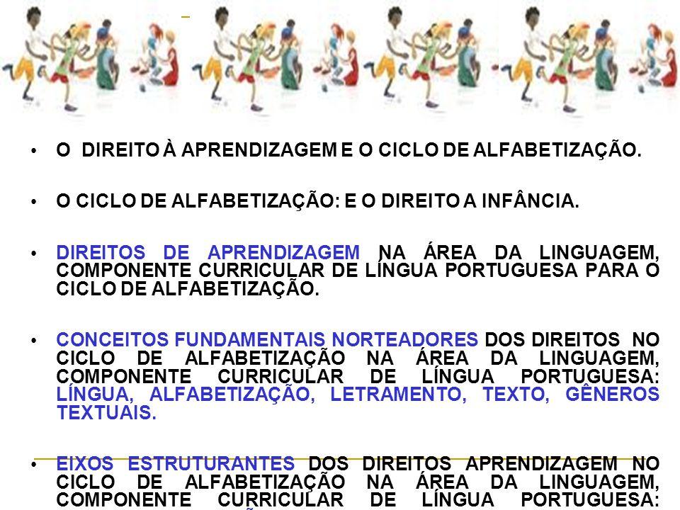O DIREITO À APRENDIZAGEM E O CICLO DE ALFABETIZAÇÃO.
