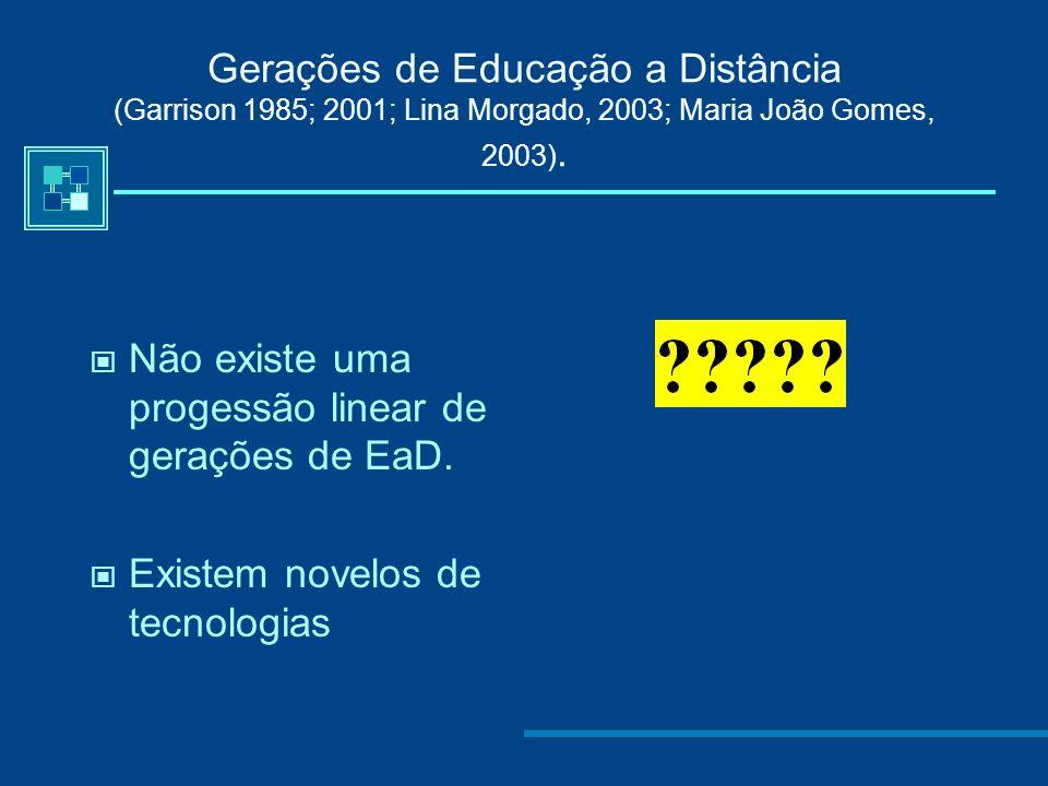 Gerações de Educação a Distância (Garrison 1985; 2001; Lina Morgado, 2003; Maria João Gomes, 2003).