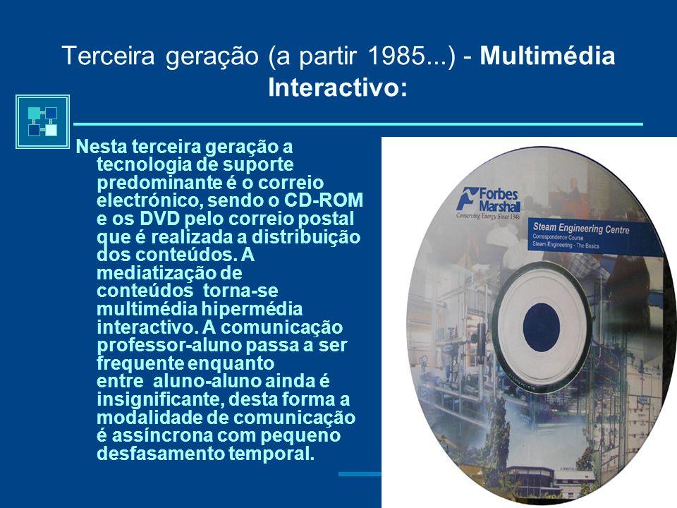 Terceira geração (a partir 1985...) - Multimédia Interactivo: