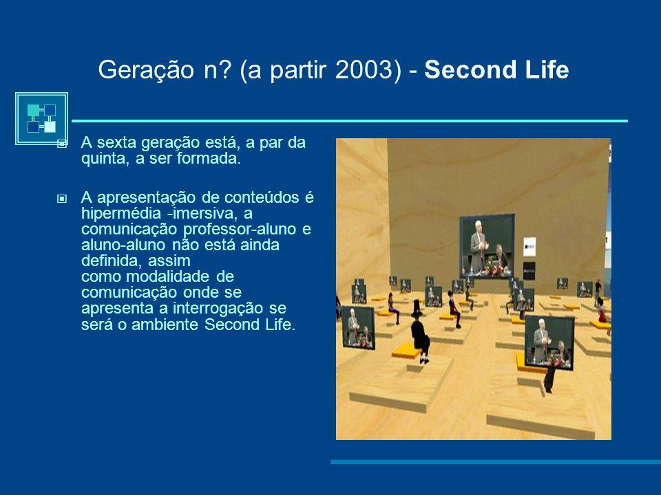 Geração n (a partir 2003) - Second Life