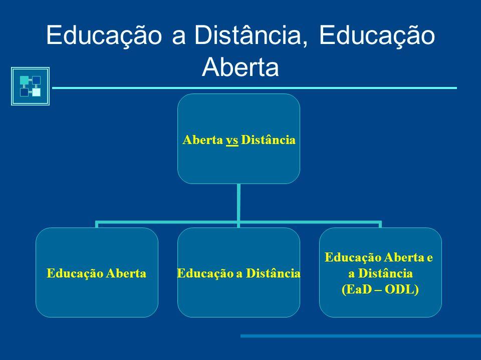 Educação a Distância, Educação Aberta