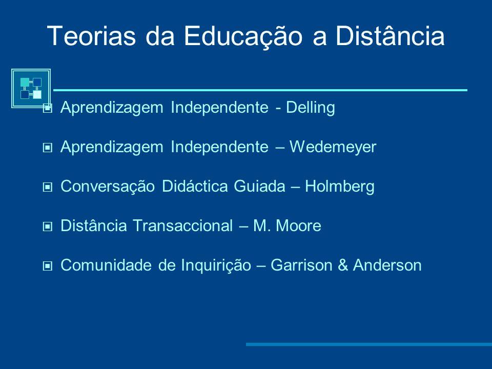Teorias da Educação a Distância