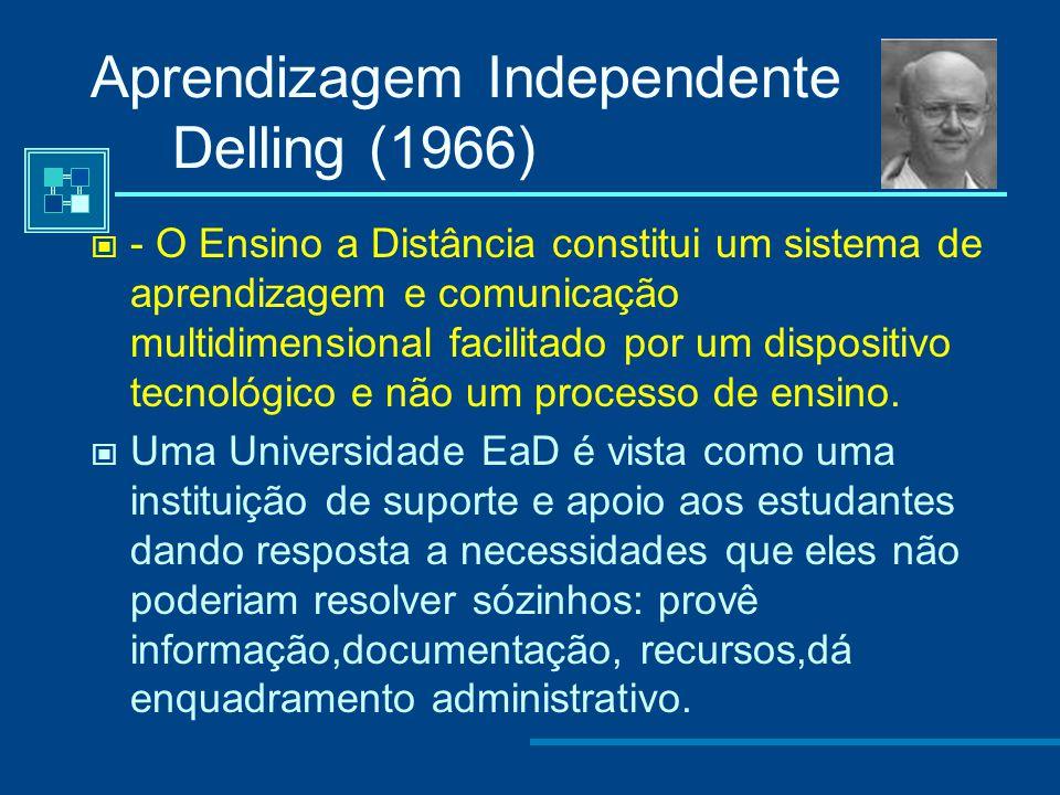 Aprendizagem Independente Delling (1966)
