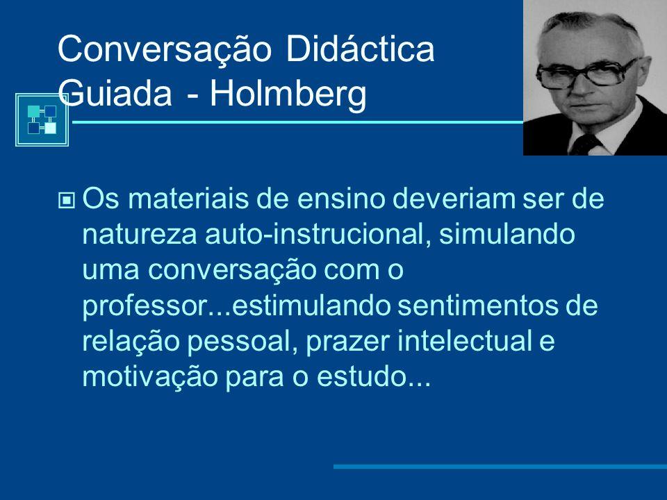 Conversação Didáctica Guiada - Holmberg