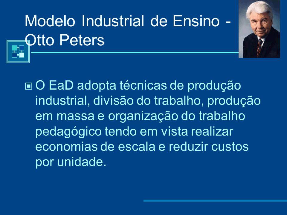 Modelo Industrial de Ensino - Otto Peters