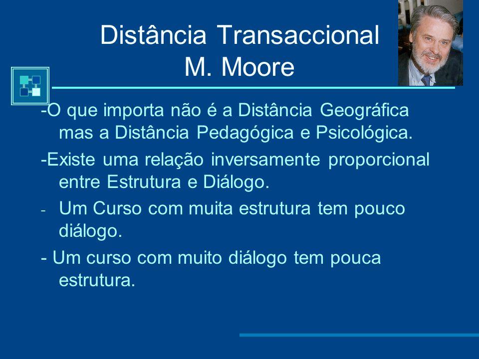 Distância Transaccional M. Moore