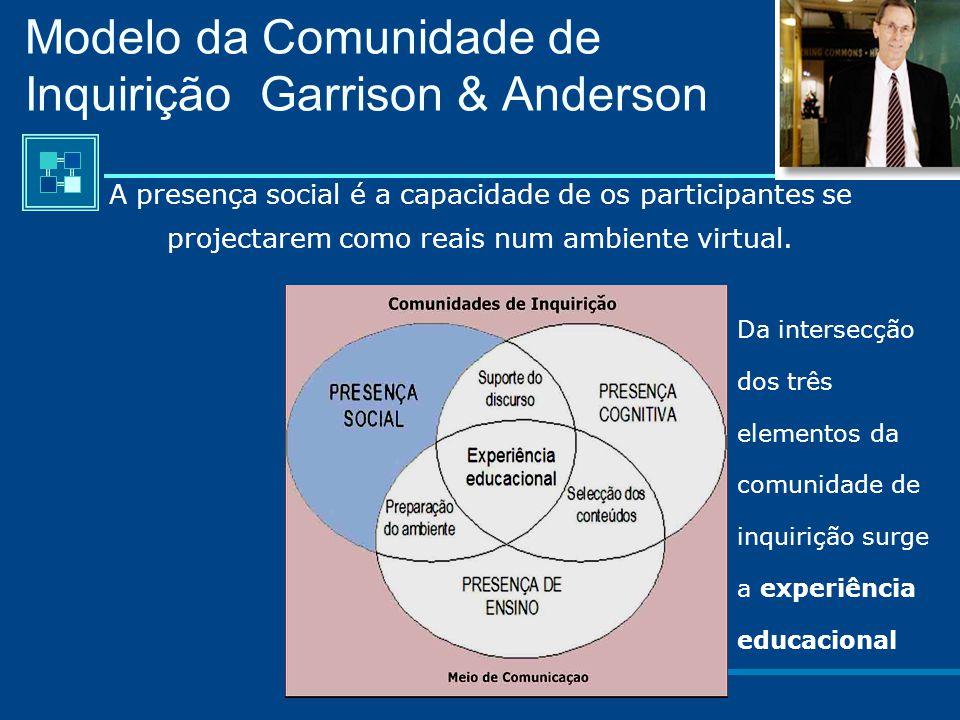 Modelo da Comunidade de Inquirição Garrison & Anderson