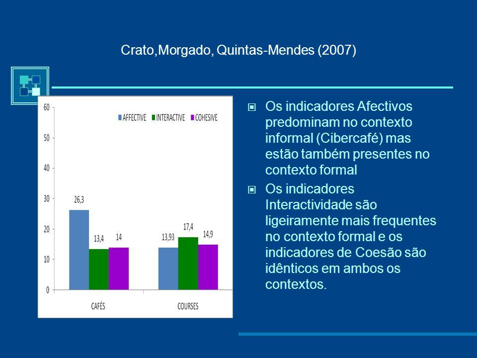 Crato,Morgado, Quintas-Mendes (2007)