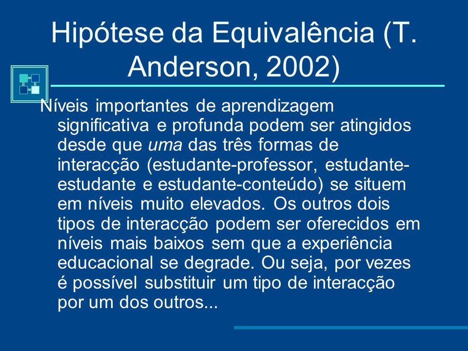 Hipótese da Equivalência (T. Anderson, 2002)