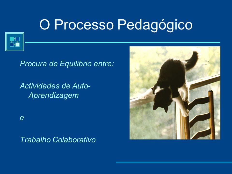 O Processo Pedagógico Procura de Equilibrio entre: