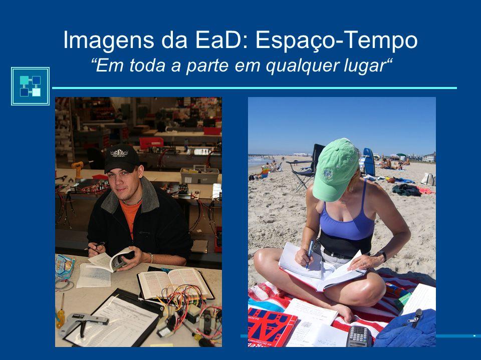 Imagens da EaD: Espaço-Tempo Em toda a parte em qualquer lugar