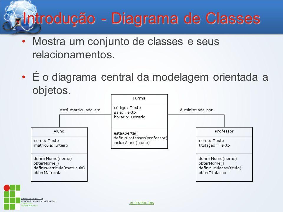 Introdução - Diagrama de Classes