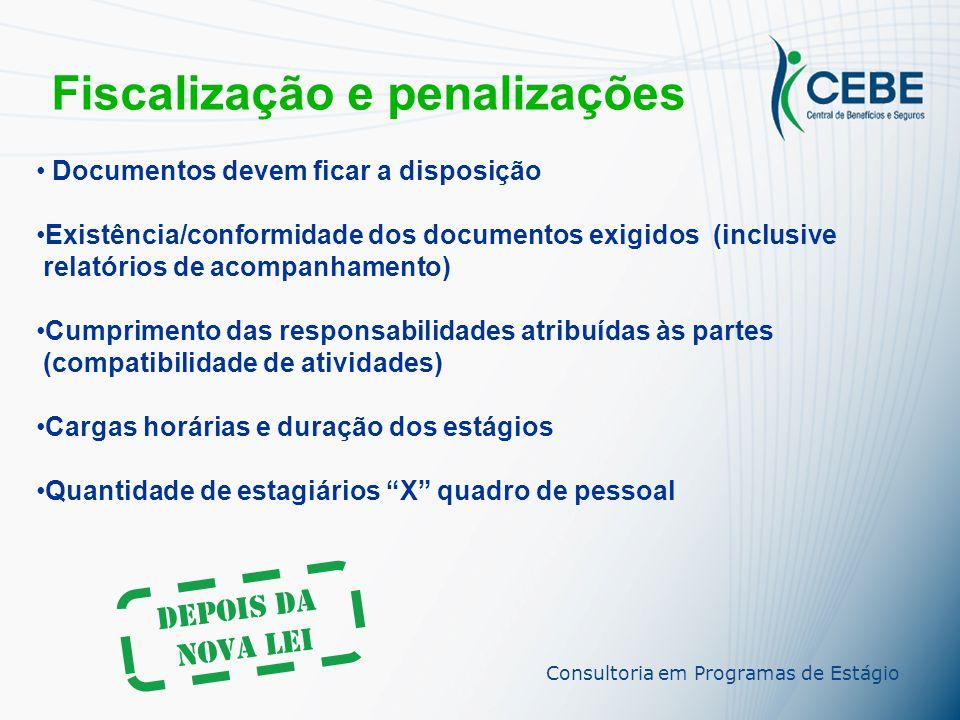 Fiscalização e penalizações