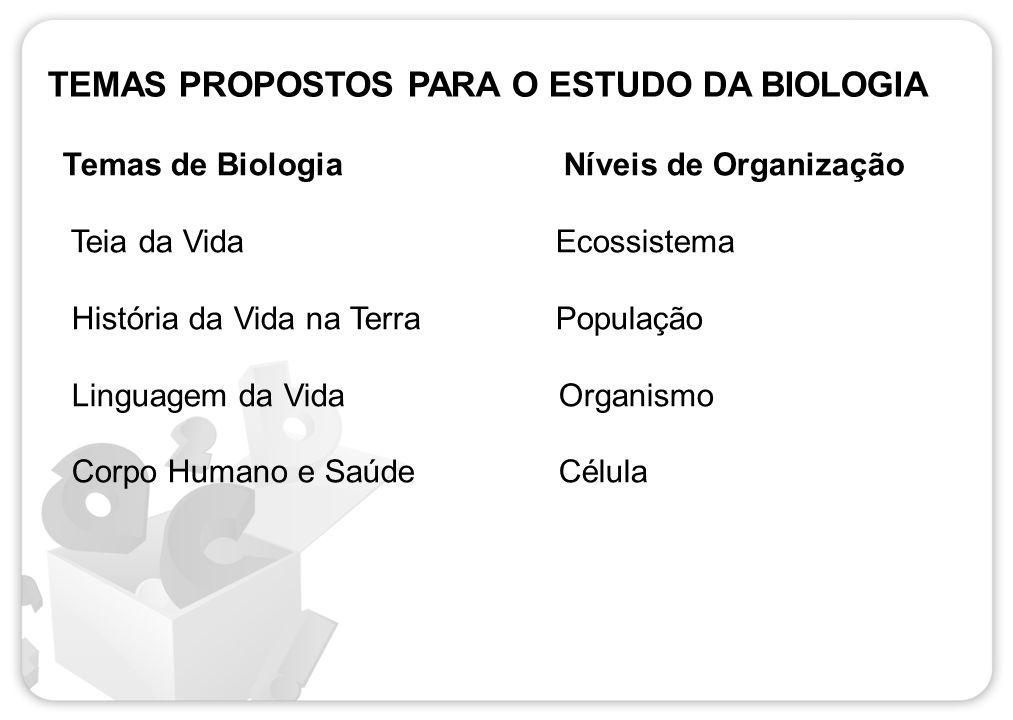 TEMAS PROPOSTOS PARA O ESTUDO DA BIOLOGIA
