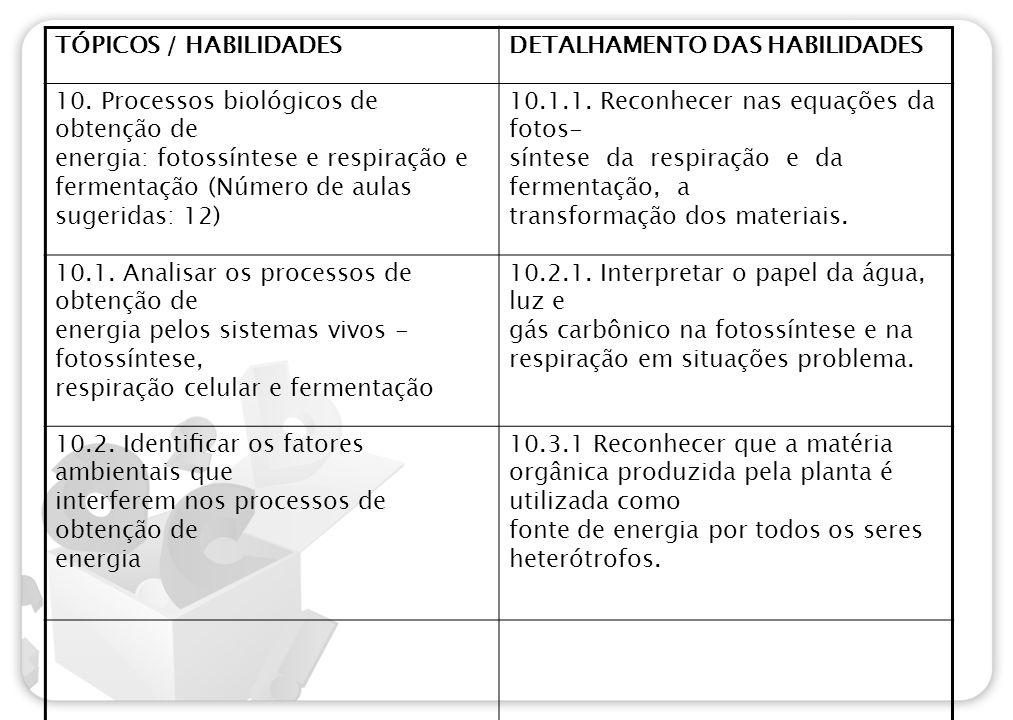 TÓPICOS / HABILIDADES DETALHAMENTO DAS HABILIDADES. 10. Processos biológicos de obtenção de.