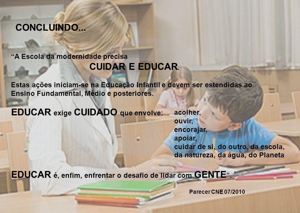 EDUCAR exige CUIDADO que envolve: