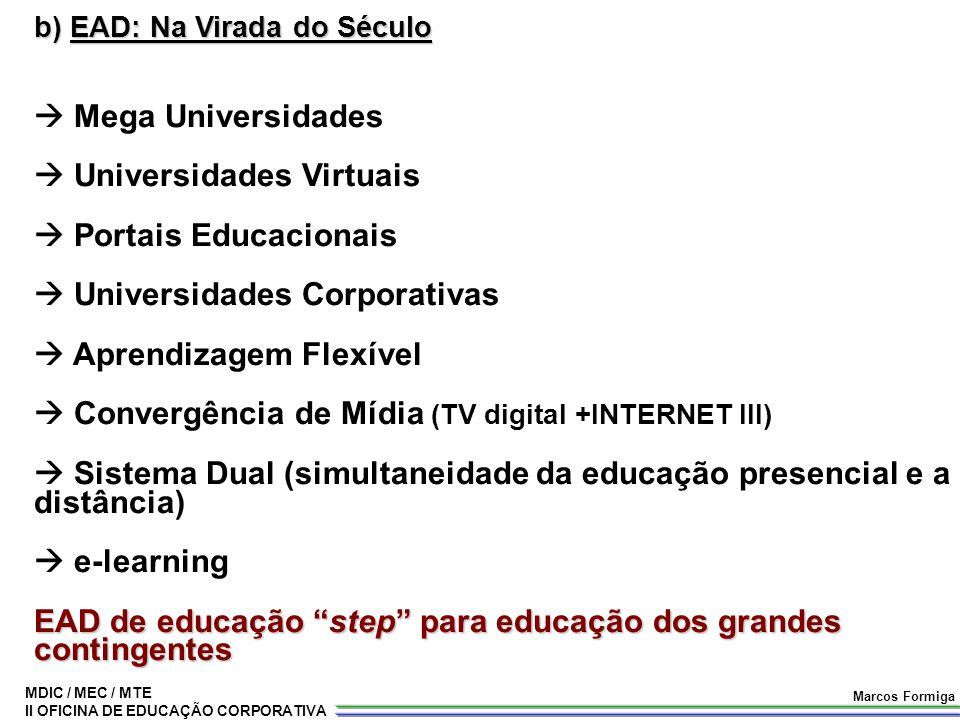  Universidades Virtuais  Portais Educacionais