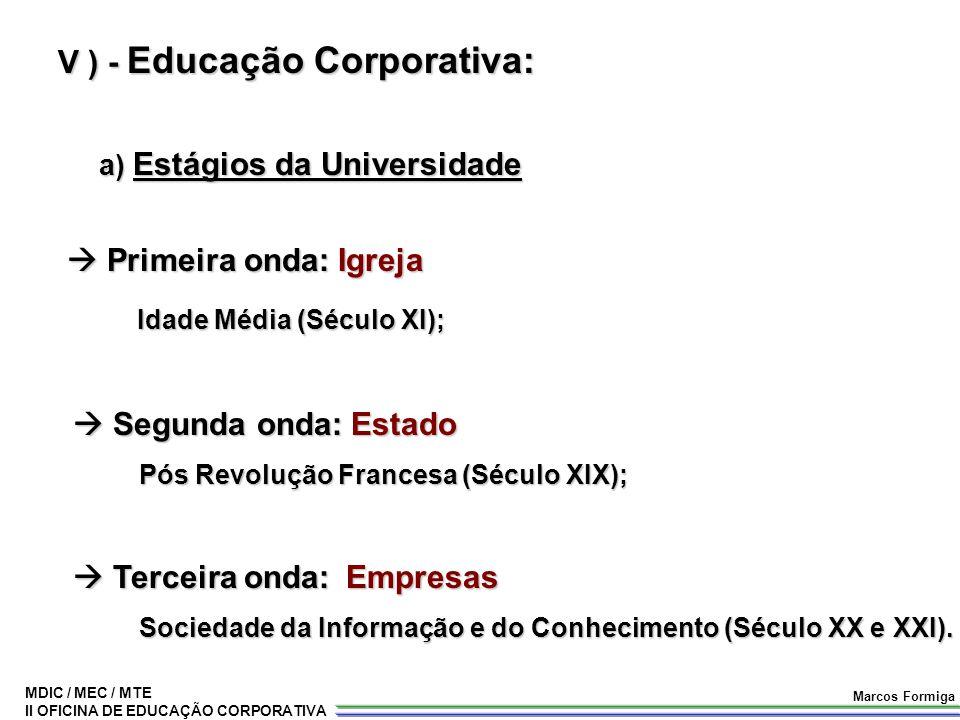 V ) - Educação Corporativa: