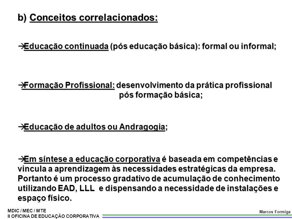 b) Conceitos correlacionados: