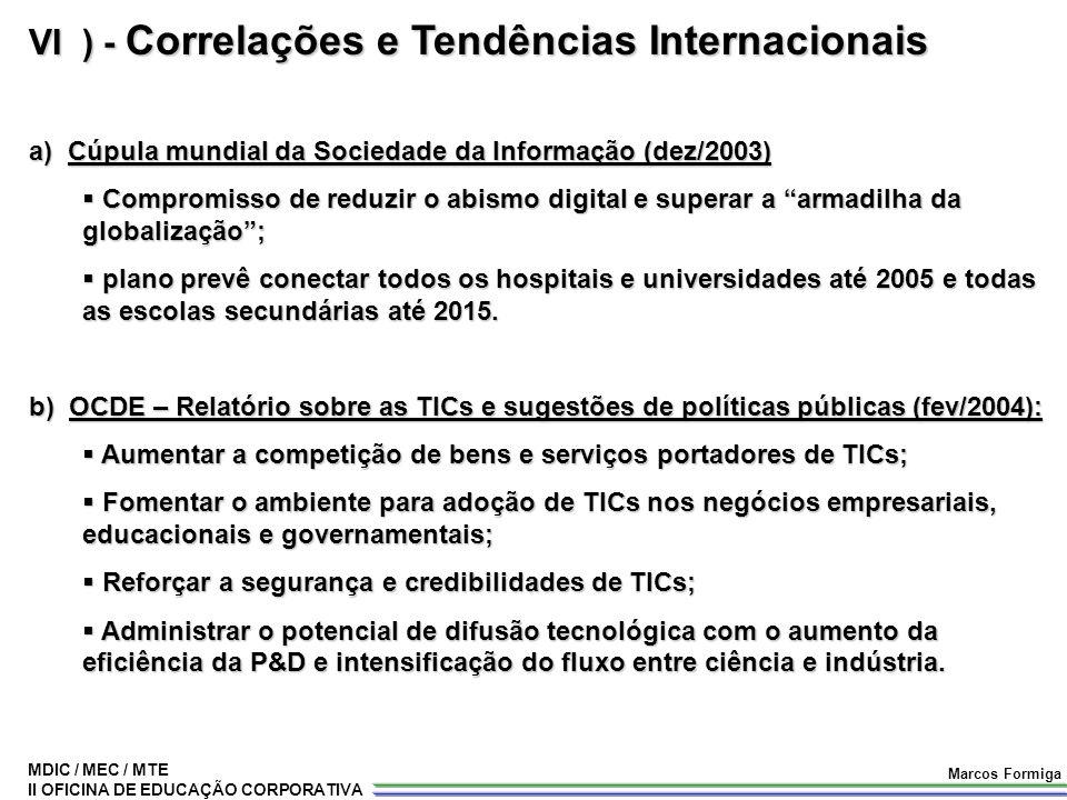 VI ) - Correlações e Tendências Internacionais