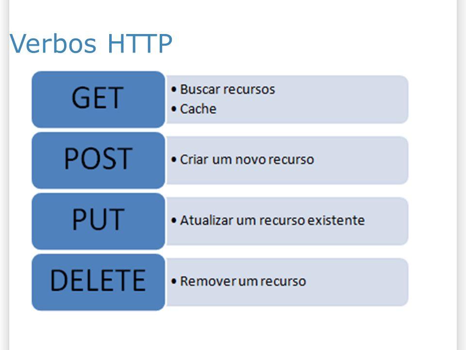 23/10/09 Verbos HTTP.