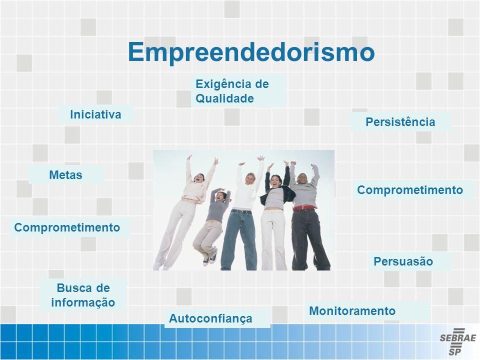 Empreendedorismo Exigência de Qualidade Iniciativa Persistência Metas