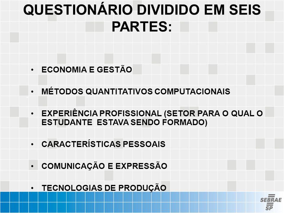QUESTIONÁRIO DIVIDIDO EM SEIS PARTES:
