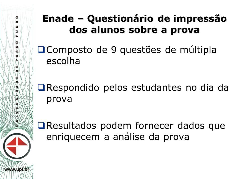 Enade – Questionário de impressão dos alunos sobre a prova