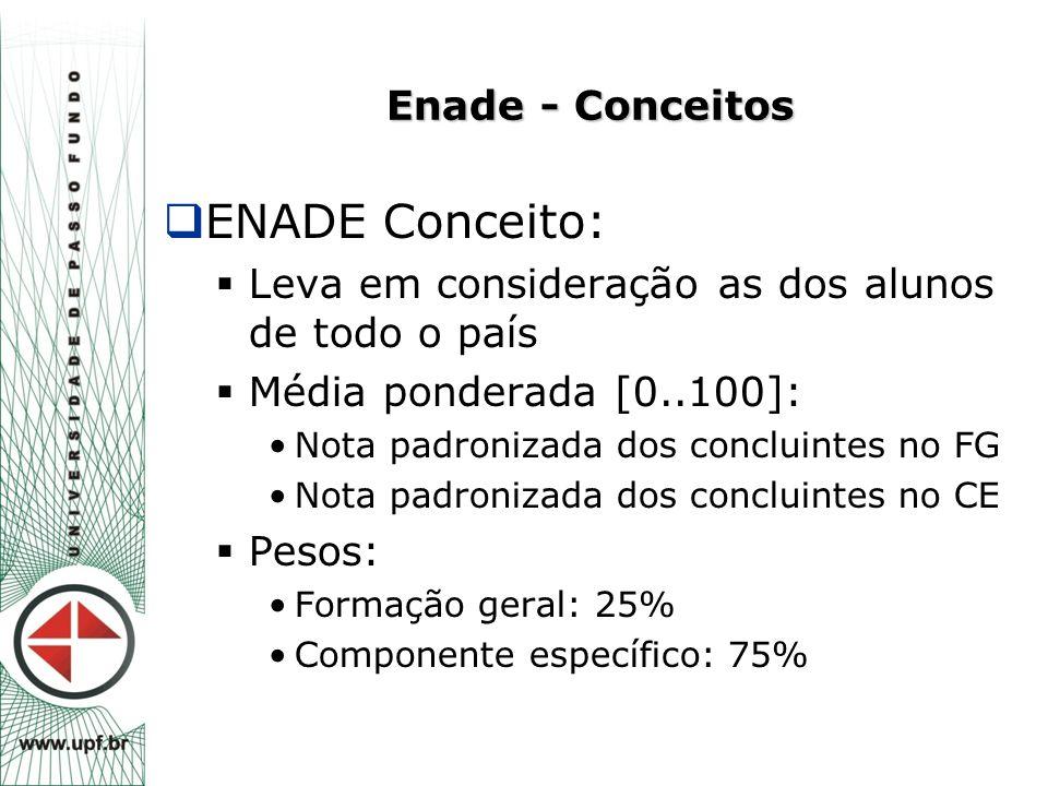 ENADE Conceito: Enade - Conceitos