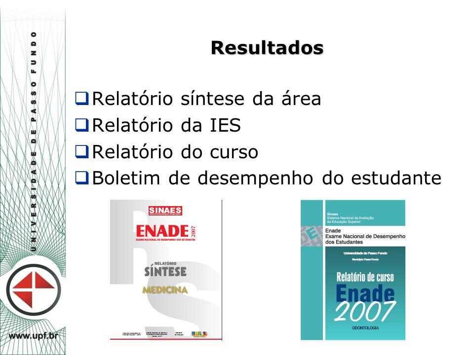 Resultados Relatório síntese da área. Relatório da IES.