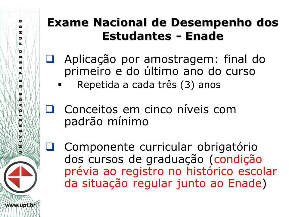 Exame Nacional de Desempenho dos Estudantes - Enade
