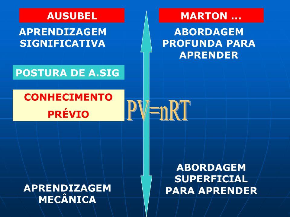 PV=nRT AUSUBEL MARTON ... APRENDIZAGEM SIGNIFICATIVA