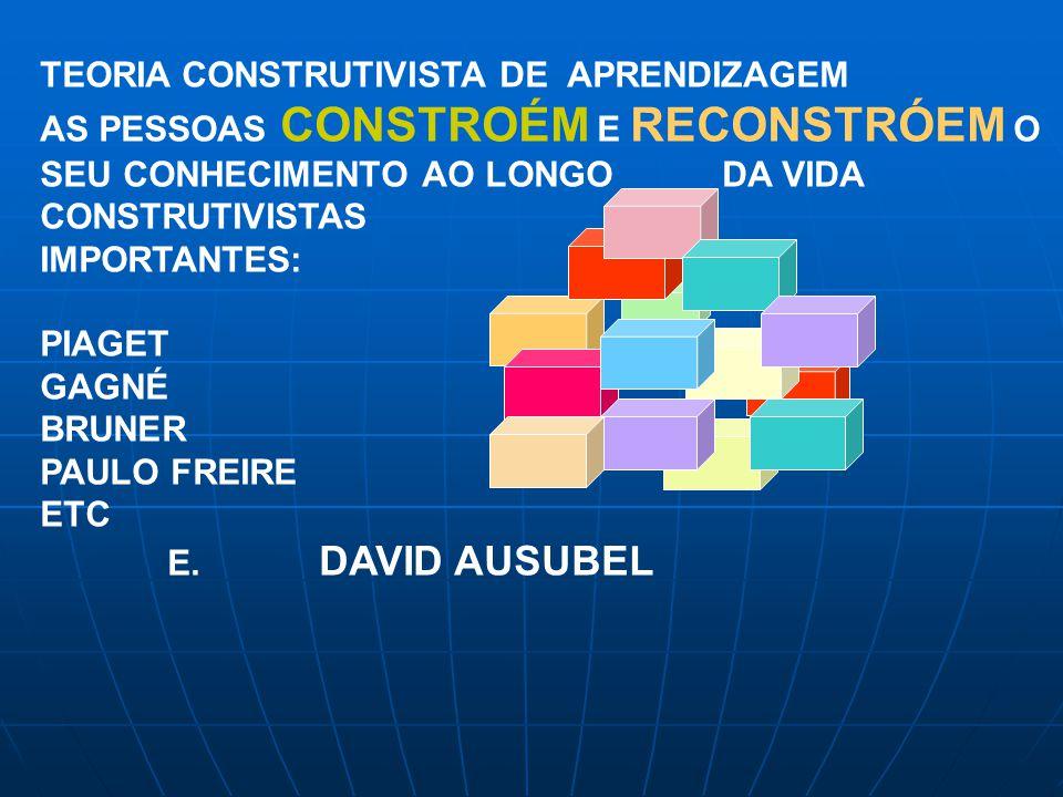 TEORIA CONSTRUTIVISTA DE APRENDIZAGEM