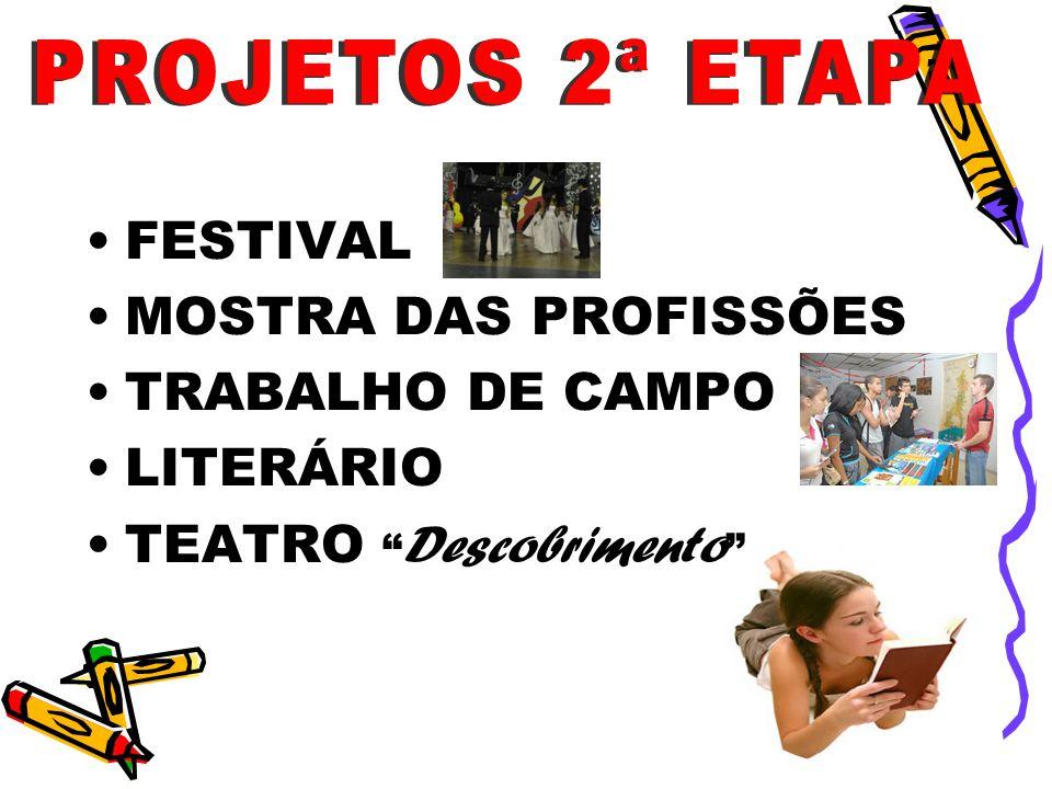 PROJETOS 2ª ETAPA FESTIVAL MOSTRA DAS PROFISSÕES TRABALHO DE CAMPO