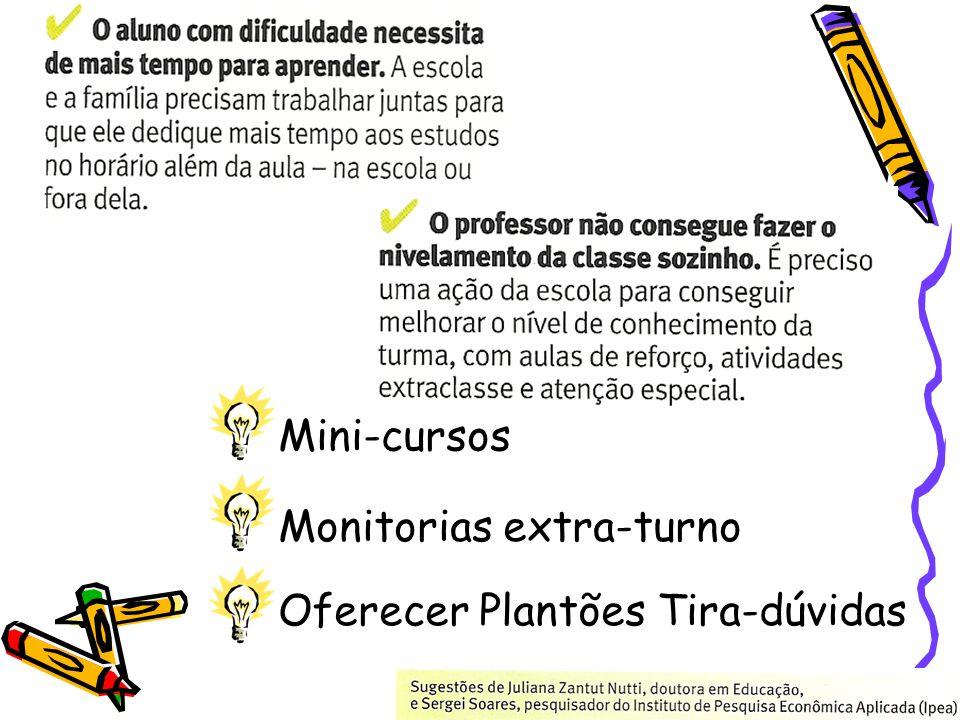 Mini-cursos Monitorias extra-turno Oferecer Plantões Tira-dúvidas
