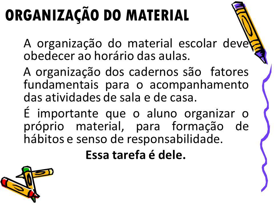 ORGANIZAÇÃO DO MATERIAL