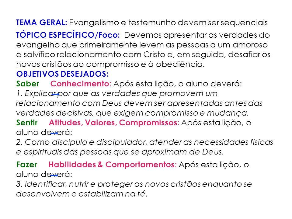 TEMA GERAL: Evangelismo e testemunho devem ser sequenciais