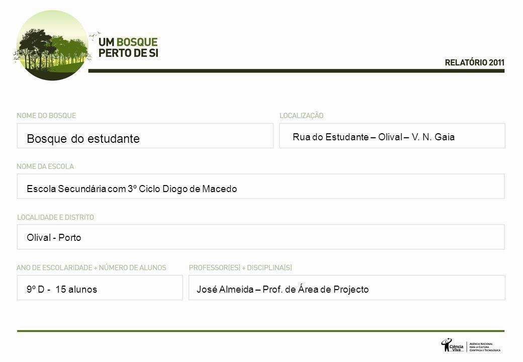 Bosque do estudante Rua do Estudante – Olival – V. N. Gaia