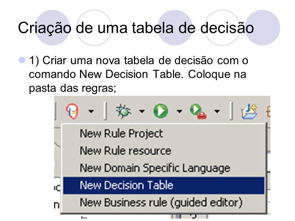 Criação de uma tabela de decisão