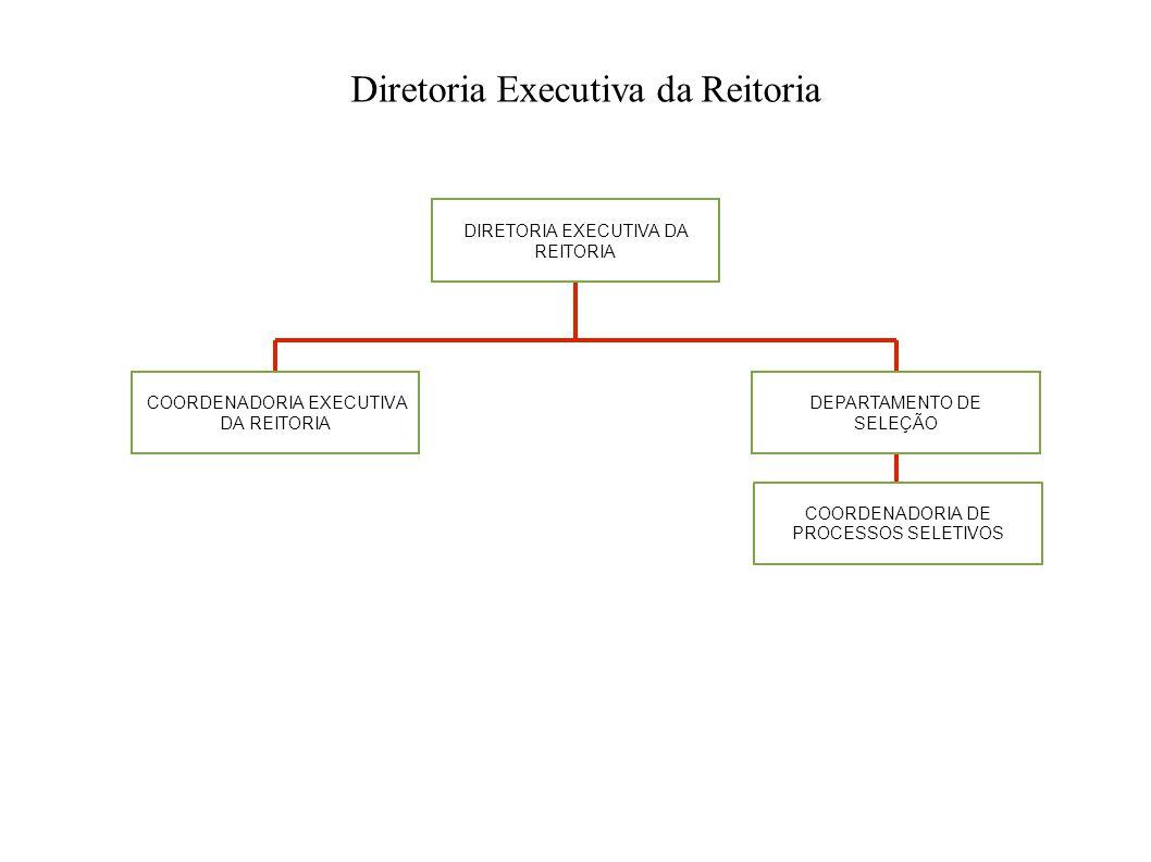 Diretoria Executiva da Reitoria