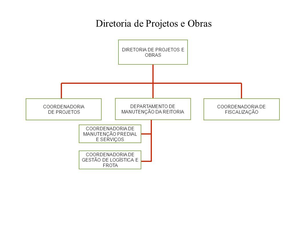 Diretoria de Projetos e Obras