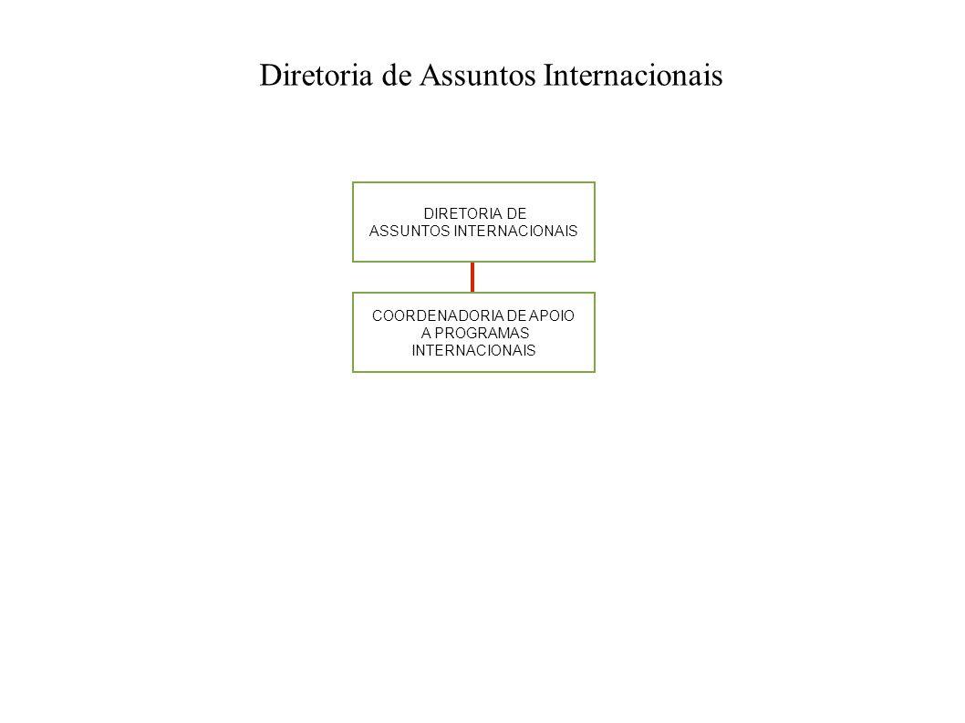 Diretoria de Assuntos Internacionais