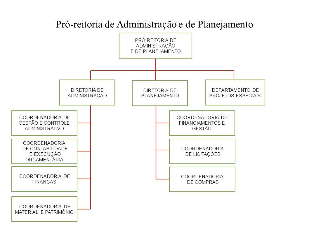 Pró-reitoria de Administração e de Planejamento